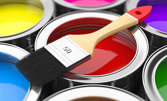 Coating Industry - Chemical Additives